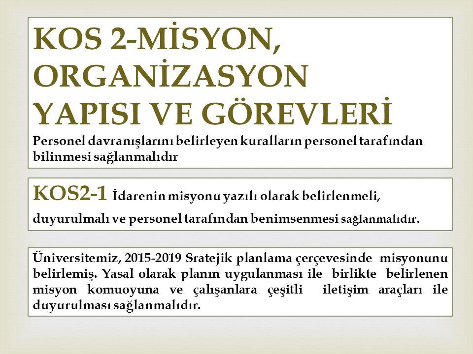 KOS 2-MİSYON, ORGANİZASYON YAPISI VE GÖREVLERİ Personel davranışlarını belirleyen kuralların personel tarafından bilinmesi sağlanmalıdır KOS2-1 İdarenin misyonu yazılı olarak belirlenmeli, duyurulmalı ve personel tarafından benimsenmesi sağlanmalıdır.