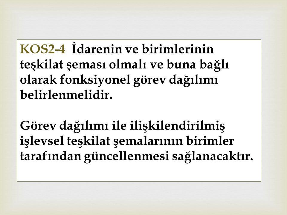 KOS4-3 Yetki devri, devredilen yetkinin önemi ile uyumlu olmalıdır.
