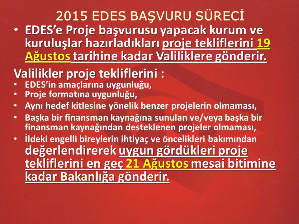 2015 EDES BAŞVURU SÜRECİ EDES'e Proje başvurusu yapacak kurum ve kuruluşlar hazırladıkları proje tekliflerini 19 Ağustos tarihine kadar Valiliklere gö