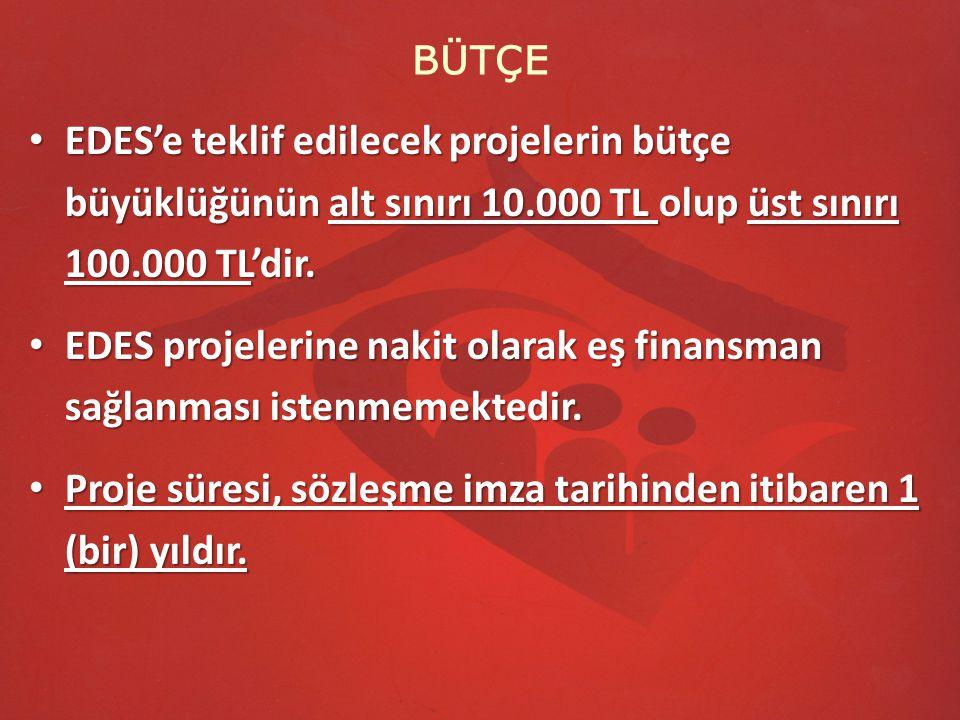 BÜTÇE EDES'e teklif edilecek projelerin bütçe büyüklüğünün alt sınırı 10.000 TL olup üst sınırı 100.000 TL'dir. EDES'e teklif edilecek projelerin bütç