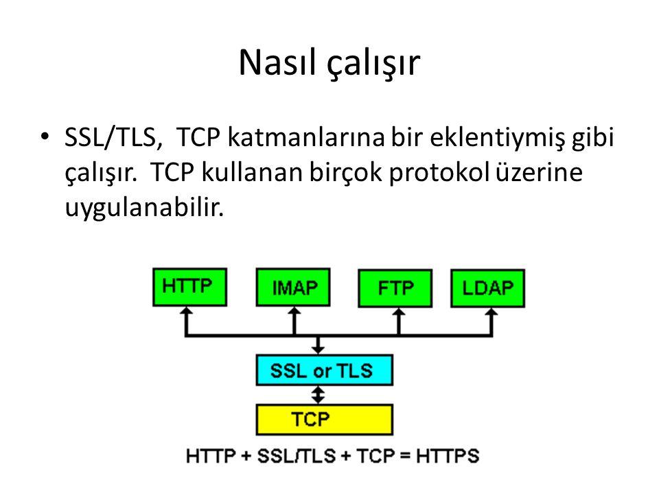 Nasıl çalışır SSL/TLS, TCP katmanlarına bir eklentiymiş gibi çalışır.