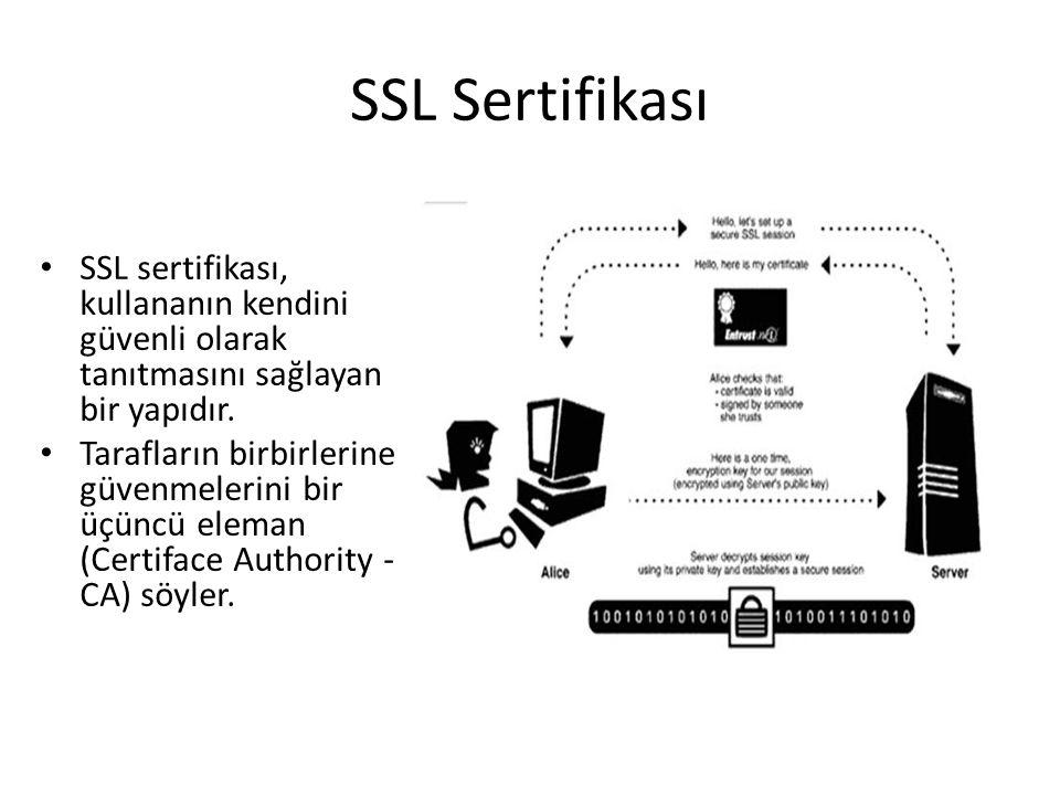 SSL Sertifikası SSL sertifikası, kullananın kendini güvenli olarak tanıtmasını sağlayan bir yapıdır.