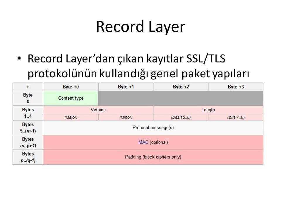 Record Layer Record Layer'dan çıkan kayıtlar SSL/TLS protokolünün kullandığı genel paket yapıları olarak düşünülebilir.