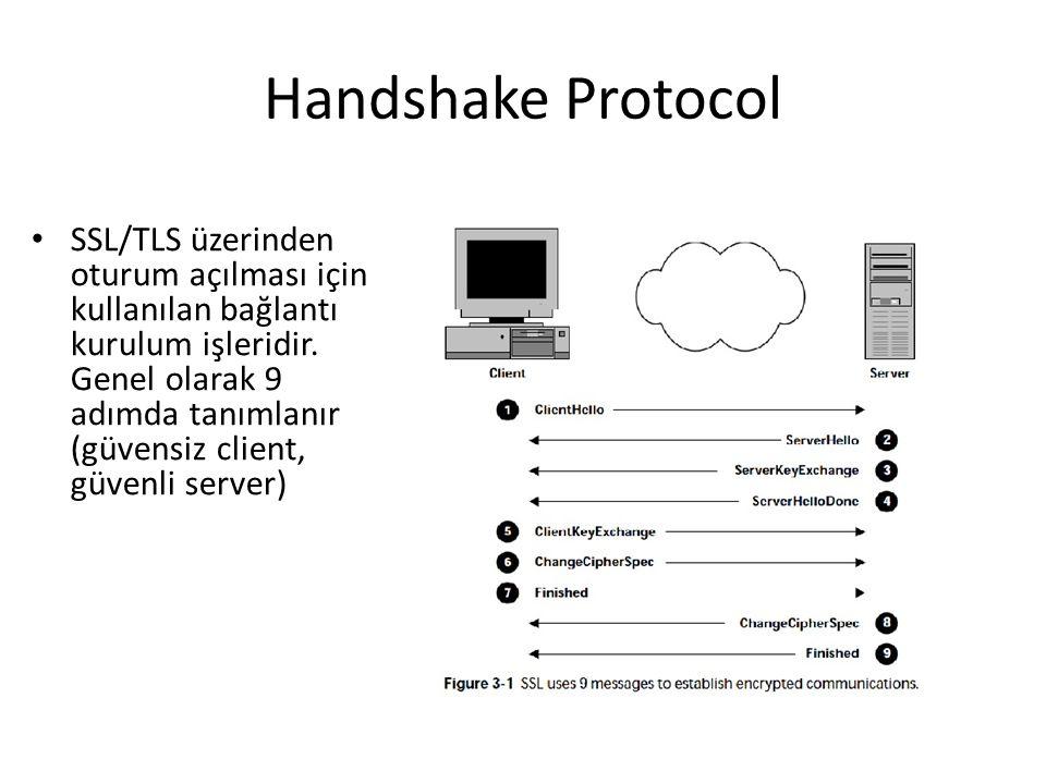 Handshake Protocol SSL/TLS üzerinden oturum açılması için kullanılan bağlantı kurulum işleridir.