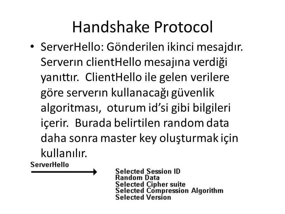 Handshake Protocol ServerHello: Gönderilen ikinci mesajdır.