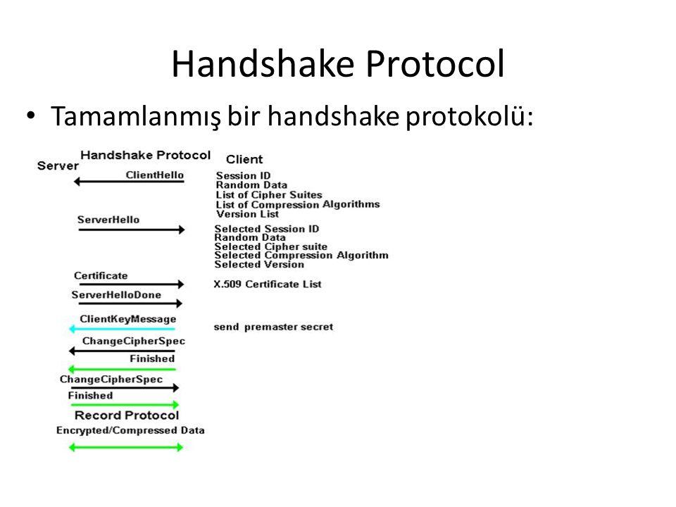 Handshake Protocol Tamamlanmış bir handshake protokolü: