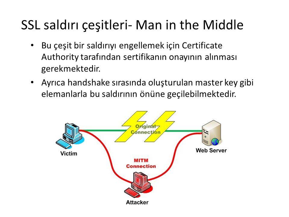 SSL saldırı çeşitleri- Man in the Middle Bu çeşit bir saldırıyı engellemek için Certificate Authority tarafından sertifikanın onayının alınması gerekmektedir.