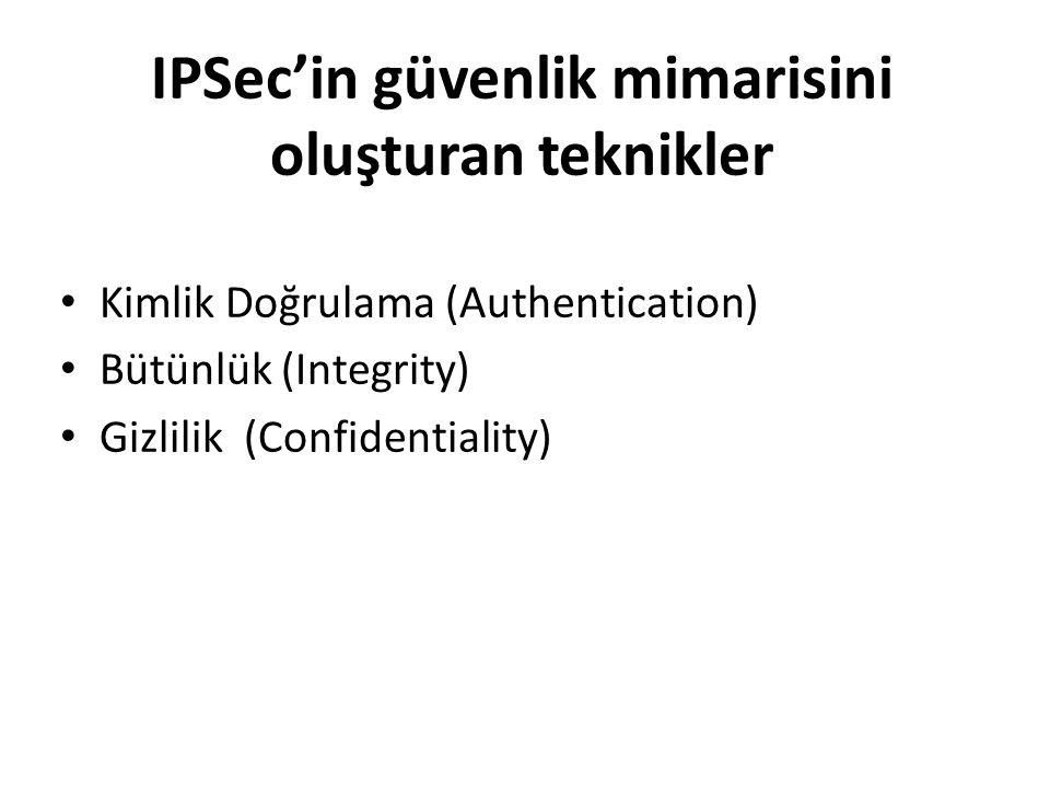 IPSec'in güvenlik mimarisini oluşturan teknikler Kimlik Doğrulama (Authentication) Bütünlük (Integrity) Gizlilik (Confidentiality)