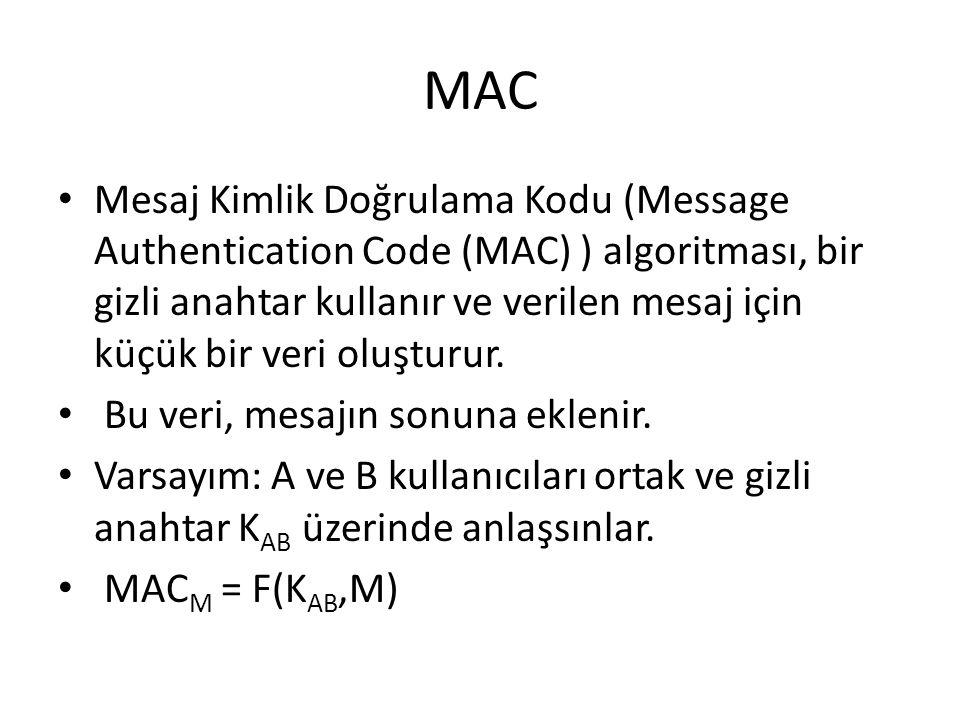 MAC Mesaj Kimlik Doğrulama Kodu (Message Authentication Code (MAC) ) algoritması, bir gizli anahtar kullanır ve verilen mesaj için küçük bir veri oluşturur.