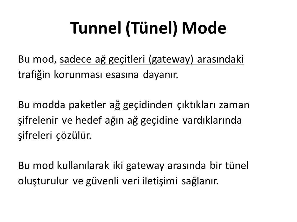 Tunnel (Tünel) Mode Bu mod, sadece ağ geçitleri (gateway) arasındaki trafiğin korunması esasına dayanır.