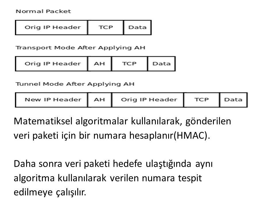 Matematiksel algoritmalar kullanılarak, gönderilen veri paketi için bir numara hesaplanır(HMAC).