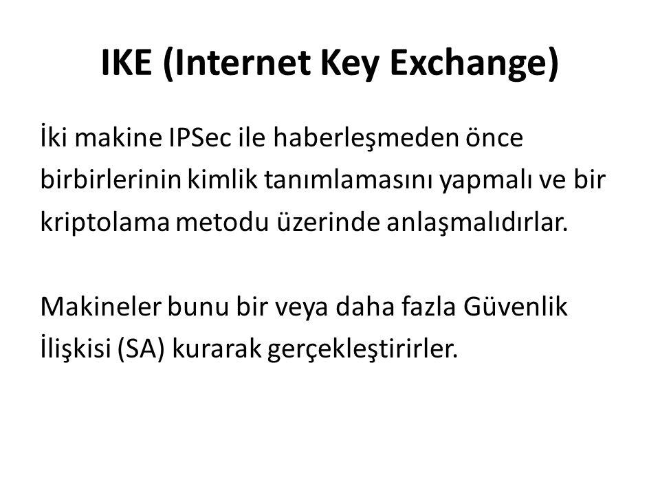 IKE (Internet Key Exchange) İki makine IPSec ile haberleşmeden önce birbirlerinin kimlik tanımlamasını yapmalı ve bir kriptolama metodu üzerinde anlaşmalıdırlar.