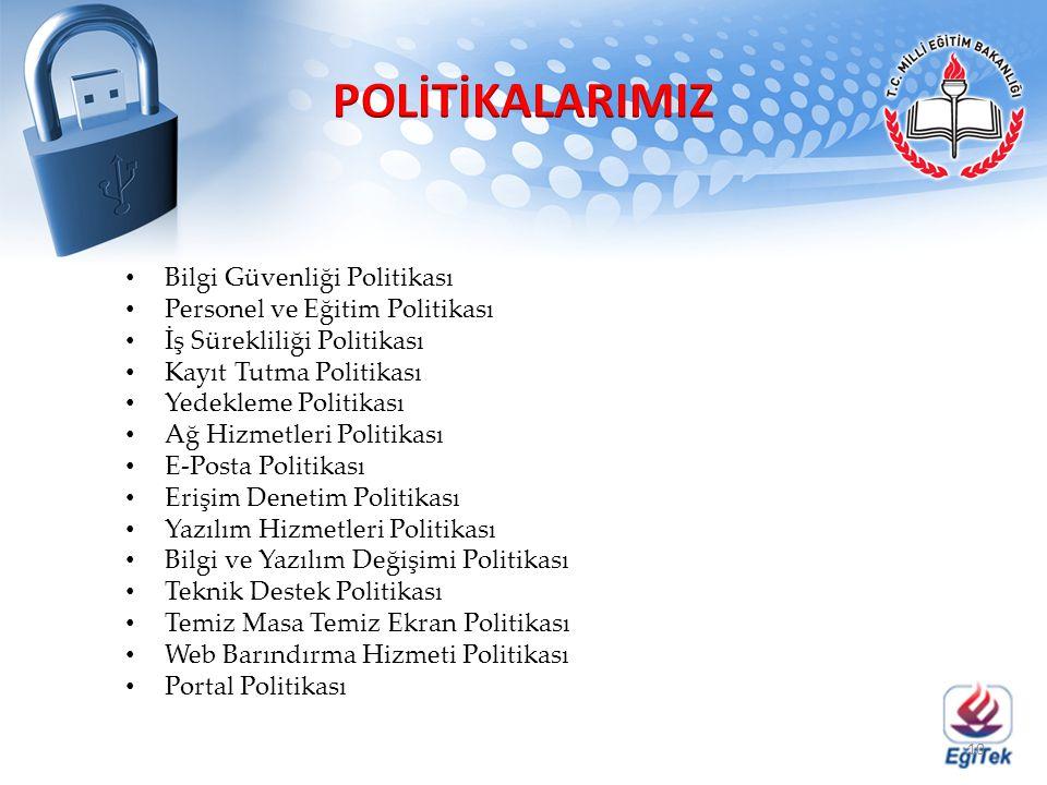 Bilgi Güvenliği Politikası Personel ve Eğitim Politikası İş Sürekliliği Politikası Kayıt Tutma Politikası Yedekleme Politikası Ağ Hizmetleri Politikas