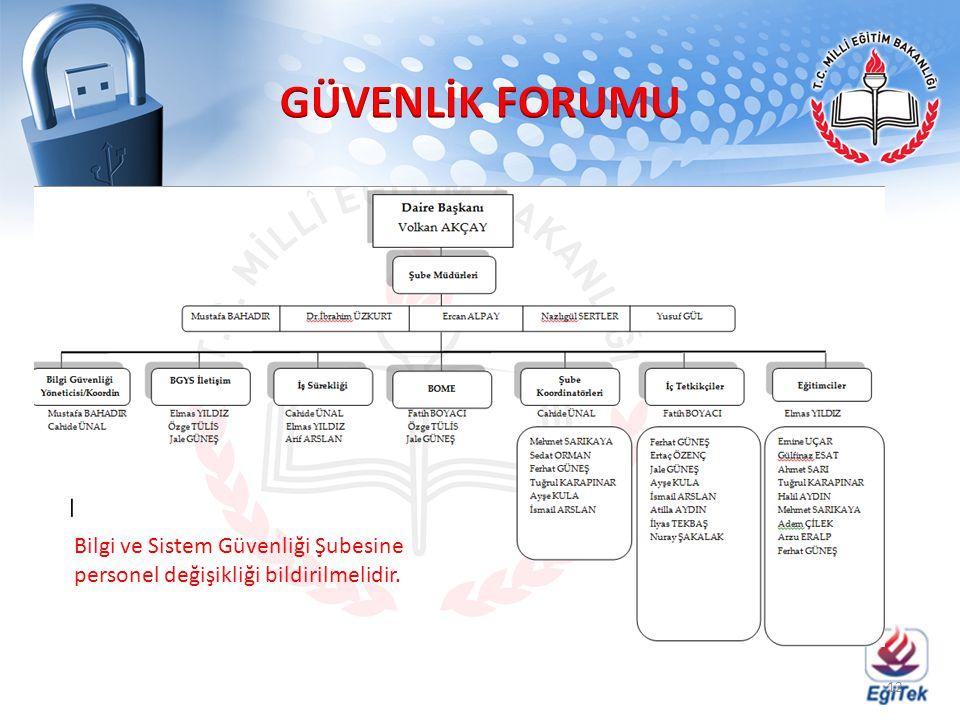 12 Bilgi ve Sistem Güvenliği Şubesine personel değişikliği bildirilmelidir.