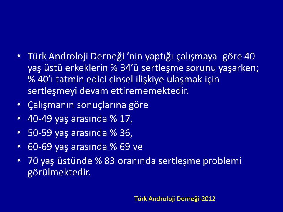 Türk Androloji Derneği 'nin yaptığı çalışmaya göre 40 yaş üstü erkeklerin % 34'ü sertleşme sorunu yaşarken; % 40'ı tatmin edici cinsel ilişkiye ulaşma