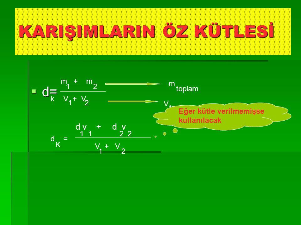 çözüm  Tüm sıvıların öz kütlesi bulunur d d d d X Y Z T =0.2 g =0.25 g =0.2 g =0.3 g