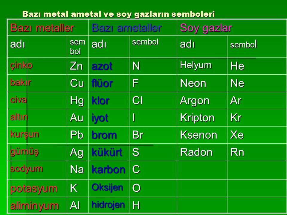 3-soygazlar  Erime  Erime ve kaynama noktaları çok düşük olduğu için oda sıcaklığında gazdırlar  Hiçbir  Hiçbir zaman bileşik oluşturmazlar