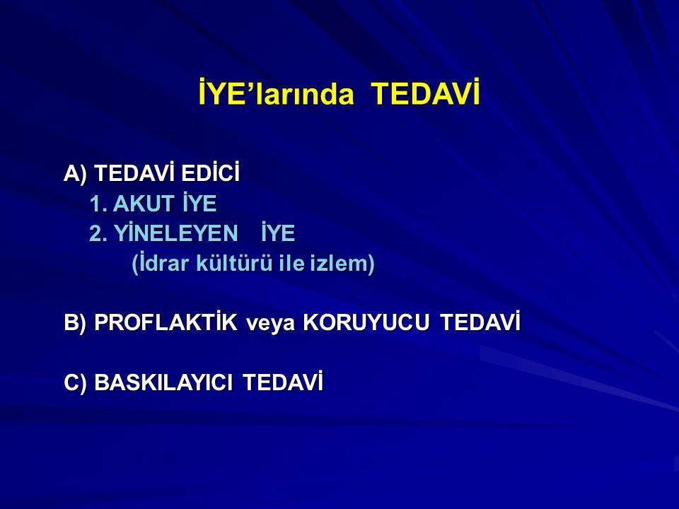 İYE'larında TEDAVİ A) TEDAVİ EDİCİ 1. AKUT İYE 2. YİNELEYEN İYE (İdrar kültürü ile izlem) B) PROFLAKTİK veya KORUYUCU TEDAVİ C) BASKILAYICI TEDAVİ