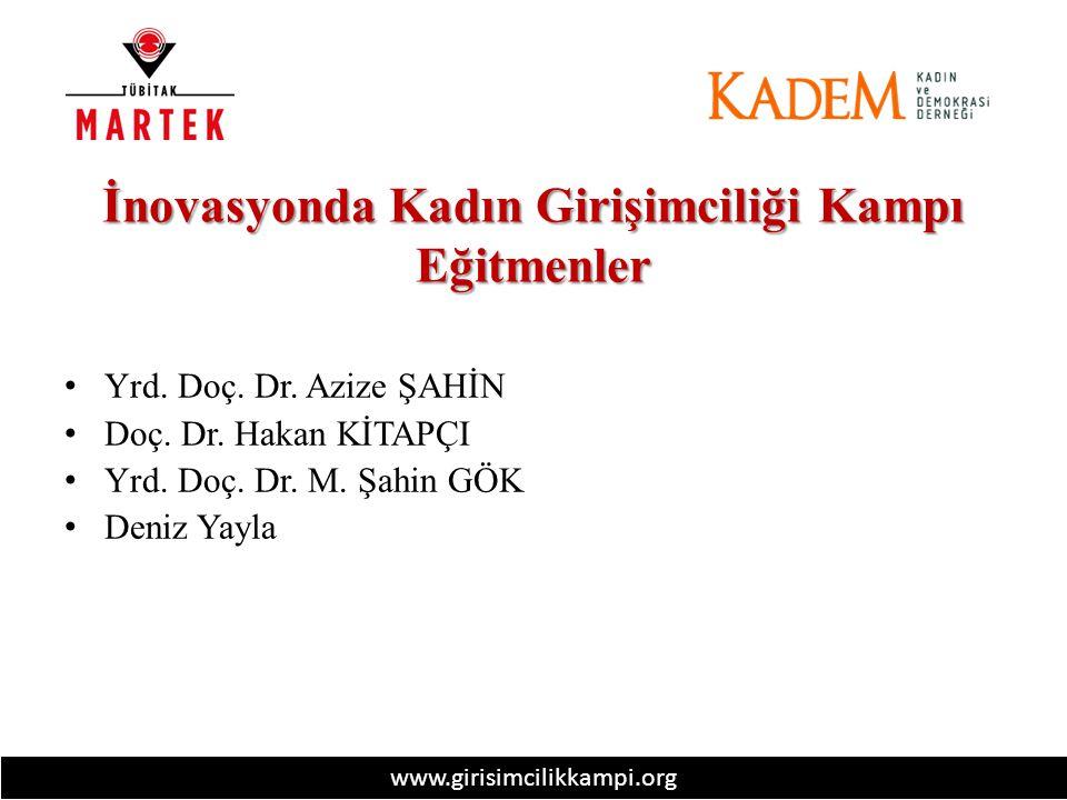 www.girisimcilikkampi.org İnovasyonda Kadın Girişimciliği Kampı Eğitmenler Yrd.