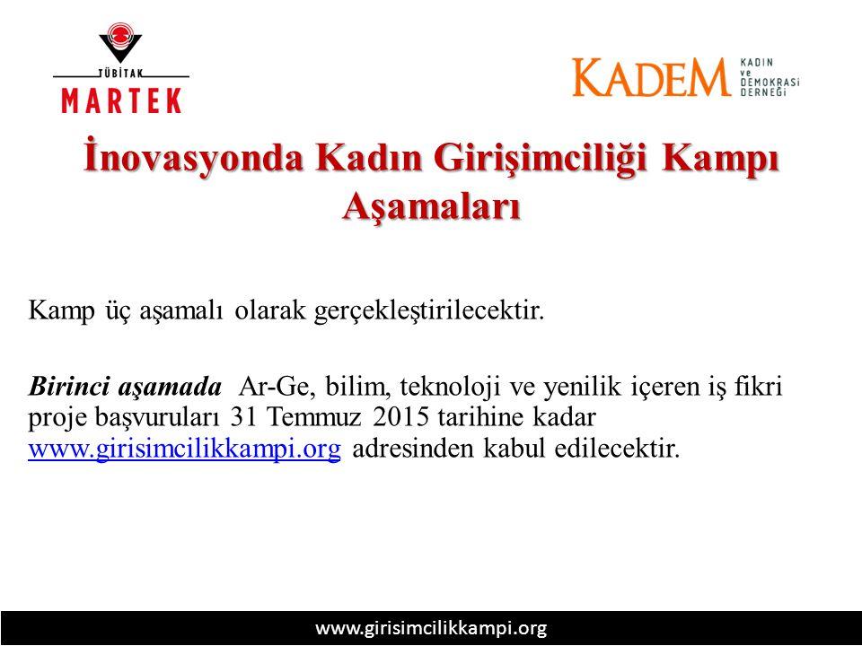 www.girisimcilikkampi.org İnovasyonda Kadın Girişimciliği Kampı Aşamaları Kamp üç aşamalı olarak gerçekleştirilecektir.