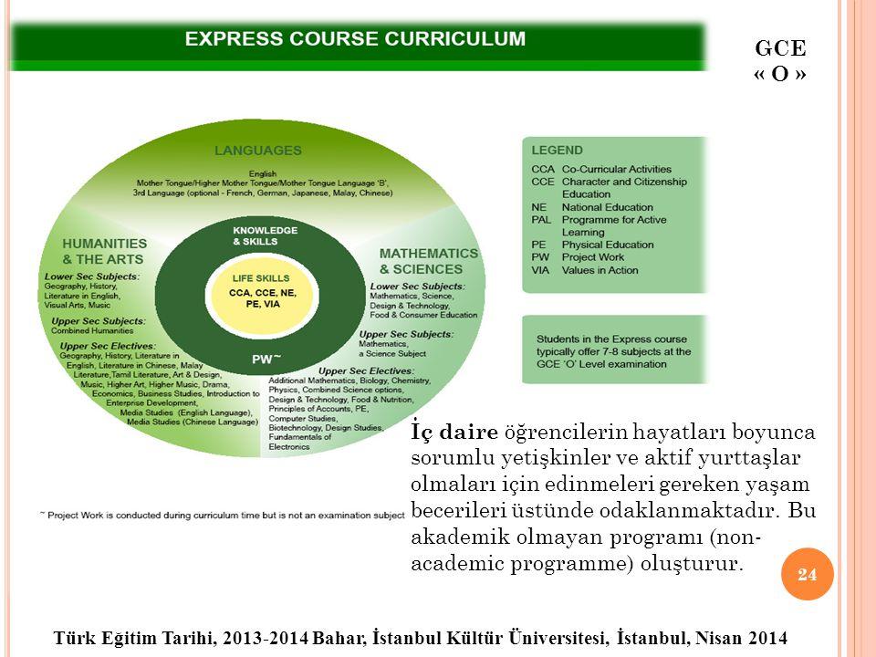 Türk Eğitim Tarihi, 2013-2014 Bahar, İstanbul Kültür Üniversitesi, İstanbul, Nisan 2014 24 İç daire öğrencilerin hayatları boyunca sorumlu yetişkinler ve aktif yurttaşlar olmaları için edinmeleri gereken yaşam becerileri üstünde odaklanmaktadır.