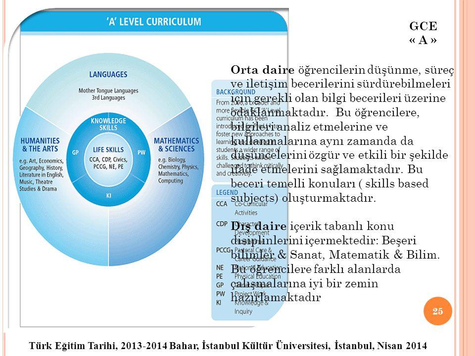 Türk Eğitim Tarihi, 2013-2014 Bahar, İstanbul Kültür Üniversitesi, İstanbul, Nisan 2014 25 Orta daire öğrencilerin düşünme, süreç ve iletişim becerilerini sürdürebilmeleri için gerekli olan bilgi becerileri üzerine odaklanmaktadır.