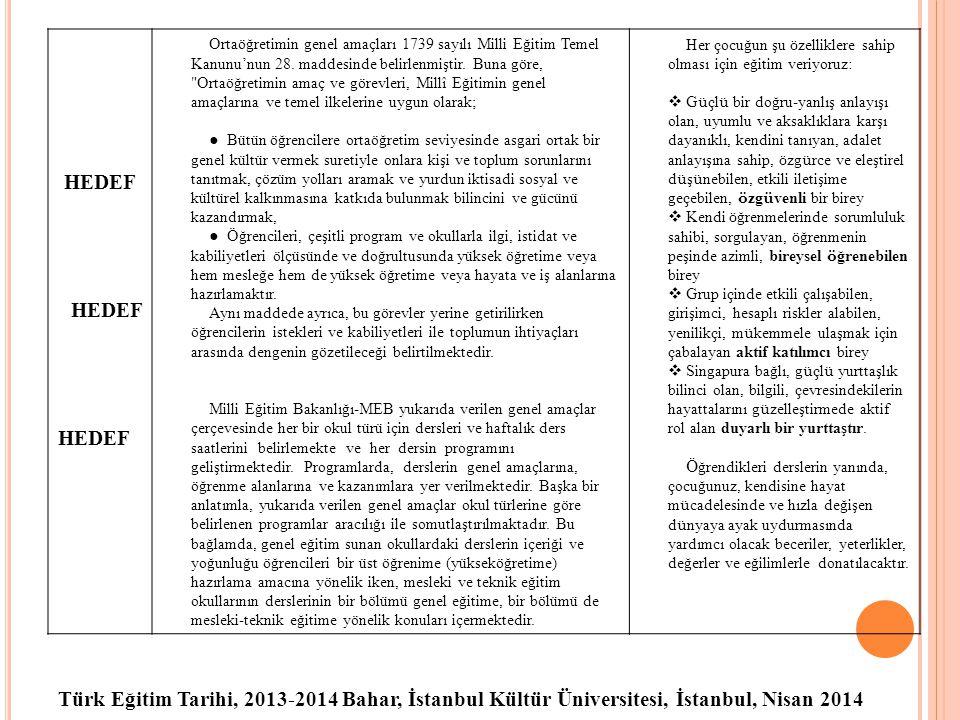 Türk Eğitim Tarihi, 2013-2014 Bahar, İstanbul Kültür Üniversitesi, İstanbul, Nisan 2014 HEDEF Ortaöğretimin genel amaçları 1739 sayılı Milli Eğitim Temel Kanunu'nun 28.
