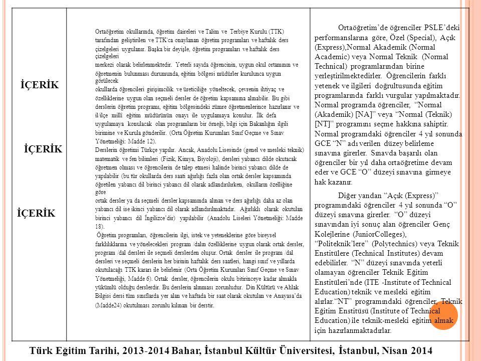 Türk Eğitim Tarihi, 2013-2014 Bahar, İstanbul Kültür Üniversitesi, İstanbul, Nisan 2014 İÇERİK Ortaöğretim okullarında, öğretim daireleri ve Talim ve Terbiye Kurulu (TTK) tarafından geliştirilen ve TTK ca onaylanan öğretim programları ve haftalık ders çizelgeleri uygulanır.