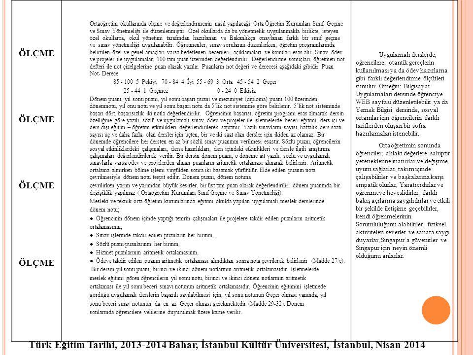 Türk Eğitim Tarihi, 2013-2014 Bahar, İstanbul Kültür Üniversitesi, İstanbul, Nisan 2014 ÖLÇME Ortaöğretim okullarında ölçme ve değerlendirmenin nasıl yapılacağı Orta Öğretim Kurumları Sınıf Geçme ve Sınav Yönetmeliği ile düzenlenmiştir.