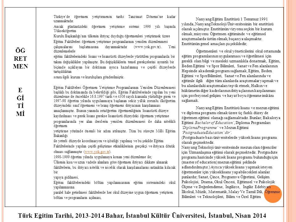 Türk Eğitim Tarihi, 2013-2014 Bahar, İstanbul Kültür Üniversitesi, İstanbul, Nisan 2014 ÖĞ RET MEN E Ğİ Tİ Mİ Türkiye'de öğretmen yetiştirmenin tarihi Tanzimat Dönemi'ne kadar uzanmaktadır.