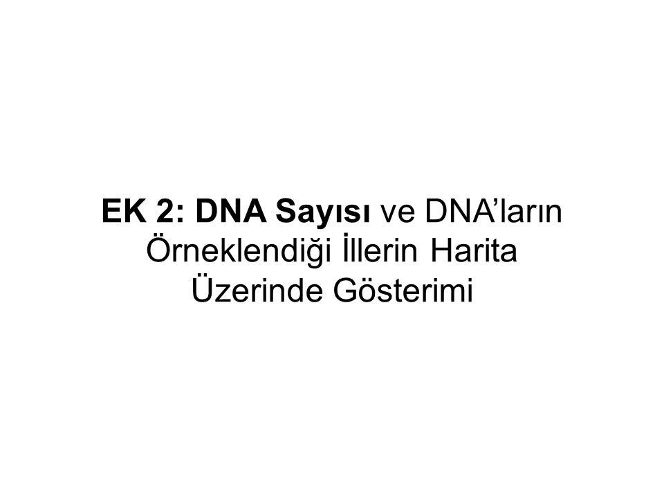 EK 2: DNA Sayısı ve DNA'ların Örneklendiği İllerin Harita Üzerinde Gösterimi