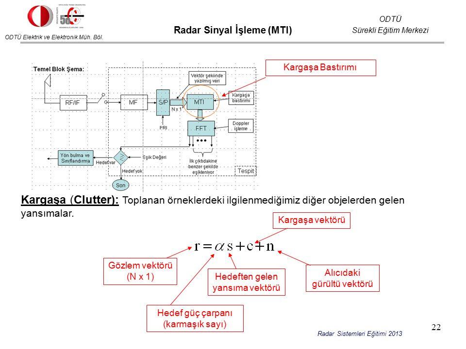 ODTÜ Elektrik ve Elektronik Müh. Böl. ODTÜ Sürekli Eğitim Merkezi Radar Sistemleri Eğitimi 2013 Radar Sinyal İşleme (MTI) Kargaşa Bastırımı Kargaşa (C