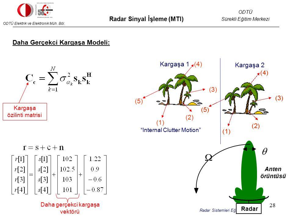 """ODTÜ Elektrik ve Elektronik Müh. Böl. ODTÜ Sürekli Eğitim Merkezi Radar Sistemleri Eğitimi 2012 Daha Gerçekci Kargaşa Modeli: """"Internal Clutter Motion"""