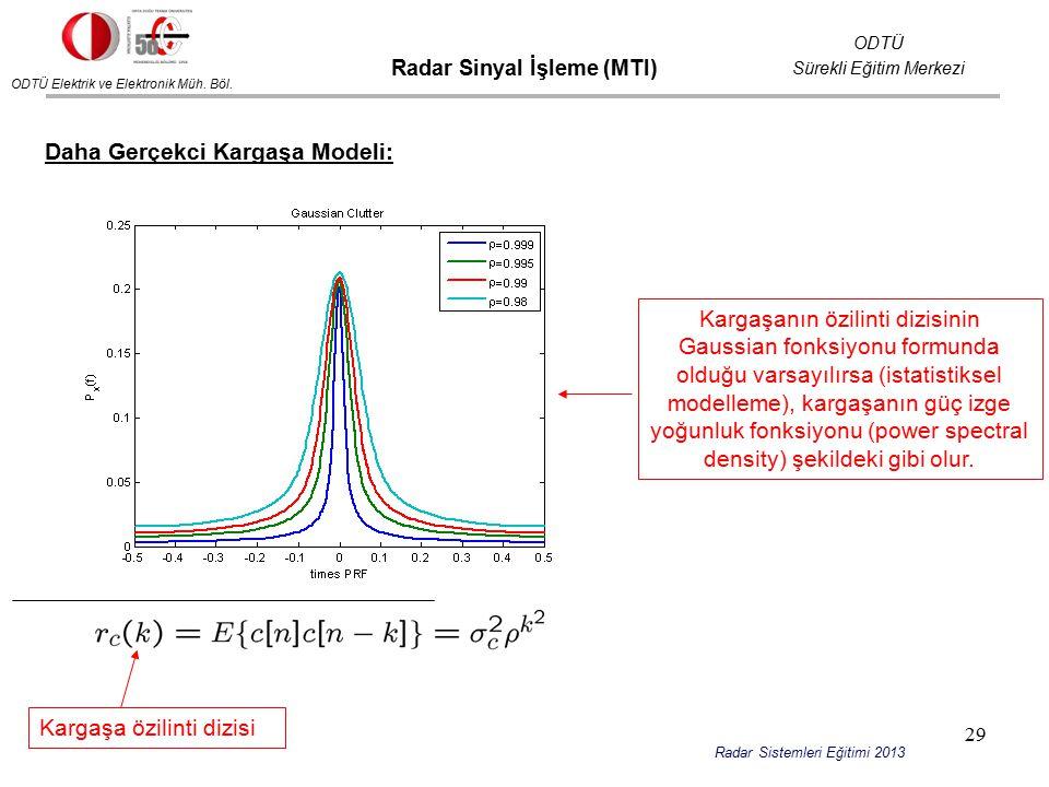 ODTÜ Elektrik ve Elektronik Müh. Böl. ODTÜ Sürekli Eğitim Merkezi Radar Sistemleri Eğitimi 2013 Daha Gerçekci Kargaşa Modeli: Radar Sinyal İşleme (MTI