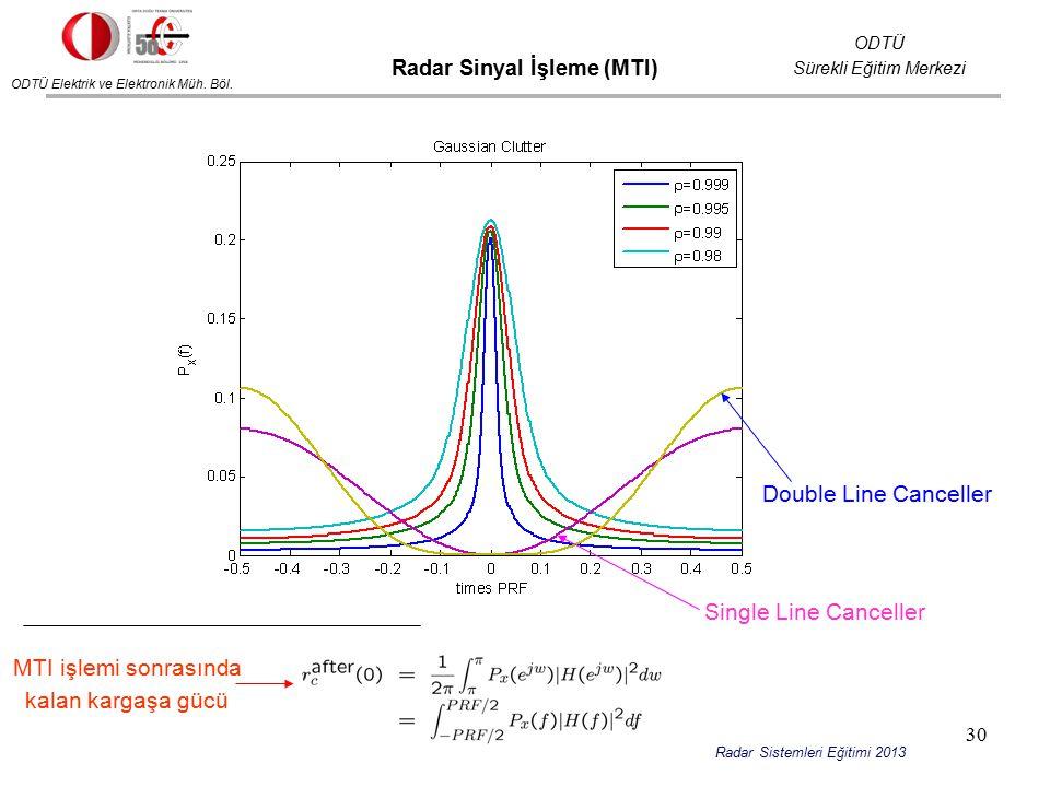 ODTÜ Elektrik ve Elektronik Müh. Böl. ODTÜ Sürekli Eğitim Merkezi Radar Sistemleri Eğitimi 2013 Single Line Canceller Double Line Canceller MTI işlemi