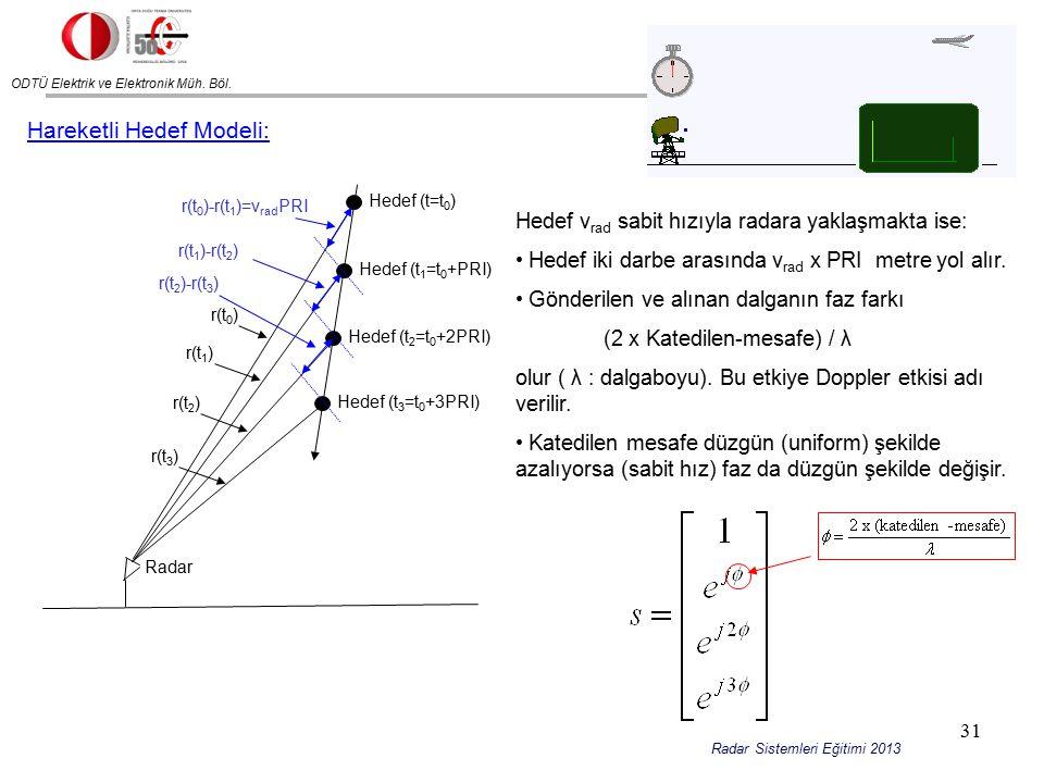 ODTÜ Elektrik ve Elektronik Müh. Böl. ODTÜ Sürekli Eğitim Merkezi Radar Sistemleri Eğitimi 2013 Hareketli Hedef Modeli: Hedef (t=t 0 ) Radar Hedef (t