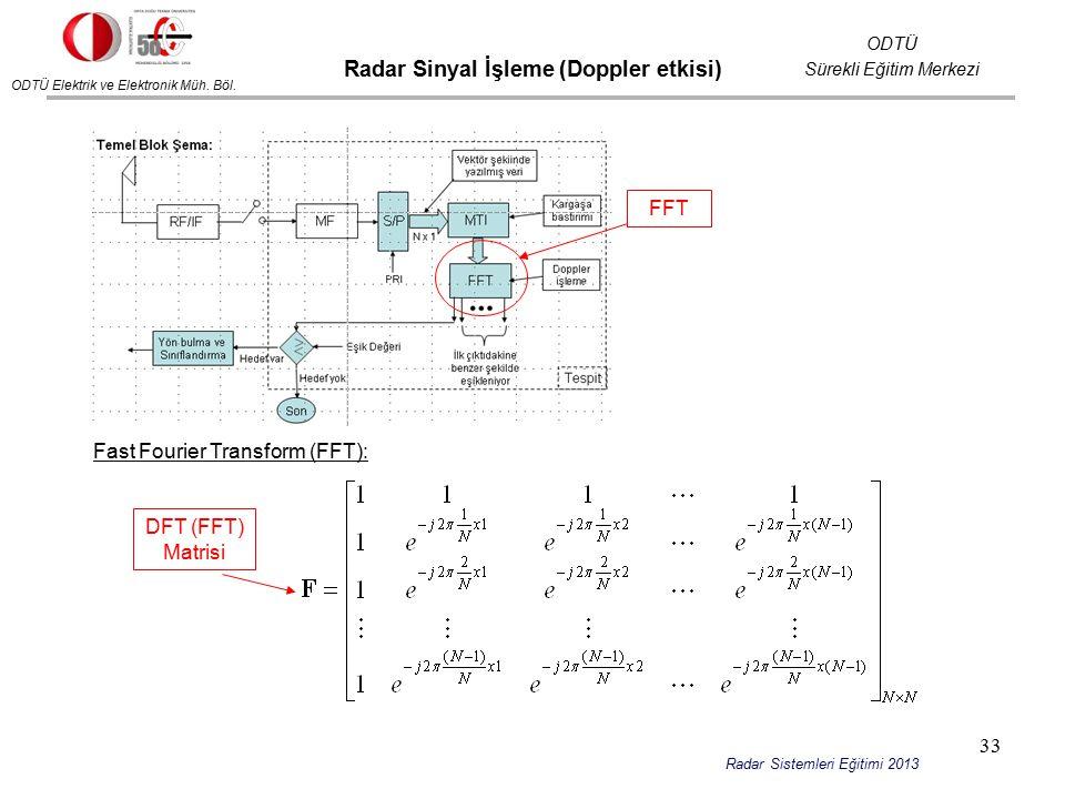 ODTÜ Elektrik ve Elektronik Müh. Böl. ODTÜ Sürekli Eğitim Merkezi Radar Sistemleri Eğitimi 2013 FFT Radar Sinyal İşleme (Doppler etkisi) Fast Fourier
