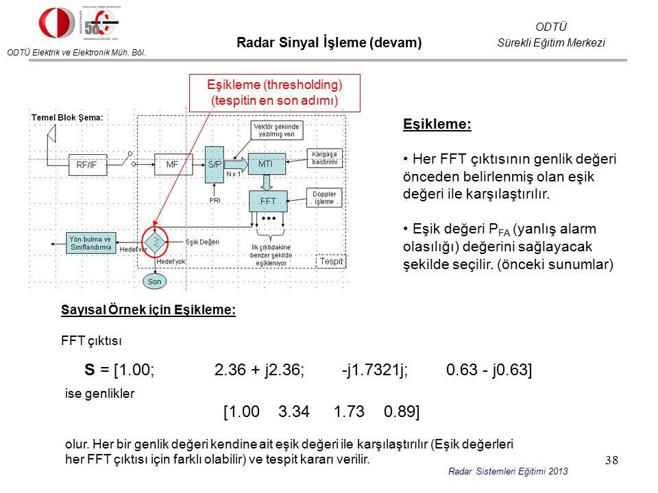 ODTÜ Elektrik ve Elektronik Müh. Böl. ODTÜ Sürekli Eğitim Merkezi Radar Sistemleri Eğitimi 2013 Sayısal Örnek için Eşikleme: FFT çıktısı S = [1.00; 2.