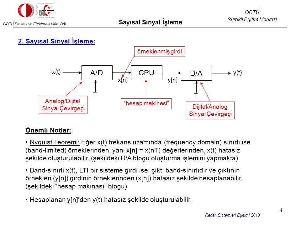ODTÜ Elektrik ve Elektronik Müh. Böl. ODTÜ Sürekli Eğitim Merkezi Radar Sistemleri Eğitimi 2013 Sayısal Sinyal İşleme 2. Sayısal Sinyal İşleme: A/DCPU