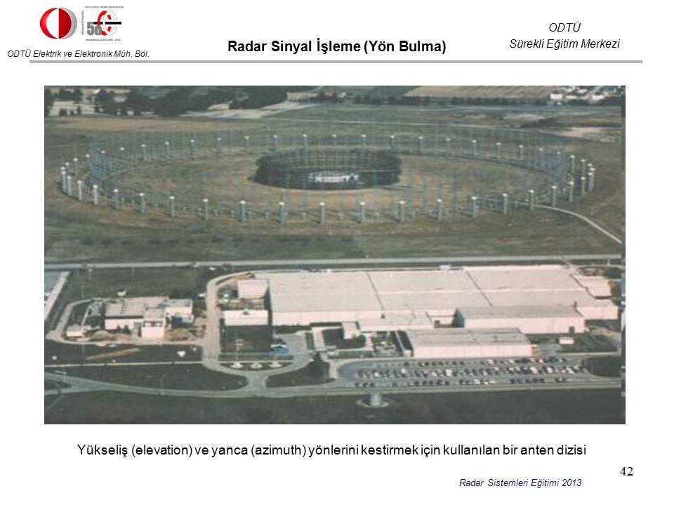 ODTÜ Elektrik ve Elektronik Müh. Böl. ODTÜ Sürekli Eğitim Merkezi Radar Sistemleri Eğitimi 2013 Radar Sinyal İşleme (Yön Bulma) Yükseliş (elevation) v