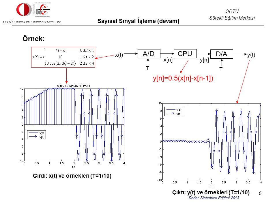 ODTÜ Elektrik ve Elektronik Müh. Böl. ODTÜ Sürekli Eğitim Merkezi Radar Sistemleri Eğitimi 2013 Sayısal Sinyal İşleme (devam) Örnek: A/DCPU D/A x(t) T