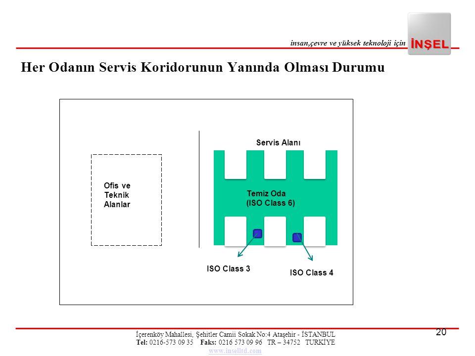 insan,çevre ve yüksek teknoloji için İçerenköy Mahallesi, Şehitler Camii Sokak No:4 Ataşehir - İSTANBUL Tel: 0216-573 09 35 Faks: 0216 573 09 96 TR –