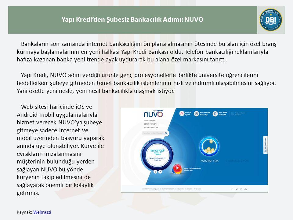 Kaynak: WebrazziWebrazzi Yapı Kredi'den Şubesiz Bankacılık Adımı: NUVO Bankaların son zamanda internet bankacılığını ön plana almasının ötesinde bu alan için özel branş kurmaya başlamalarının en yeni halkası Yapı Kredi Bankası oldu.