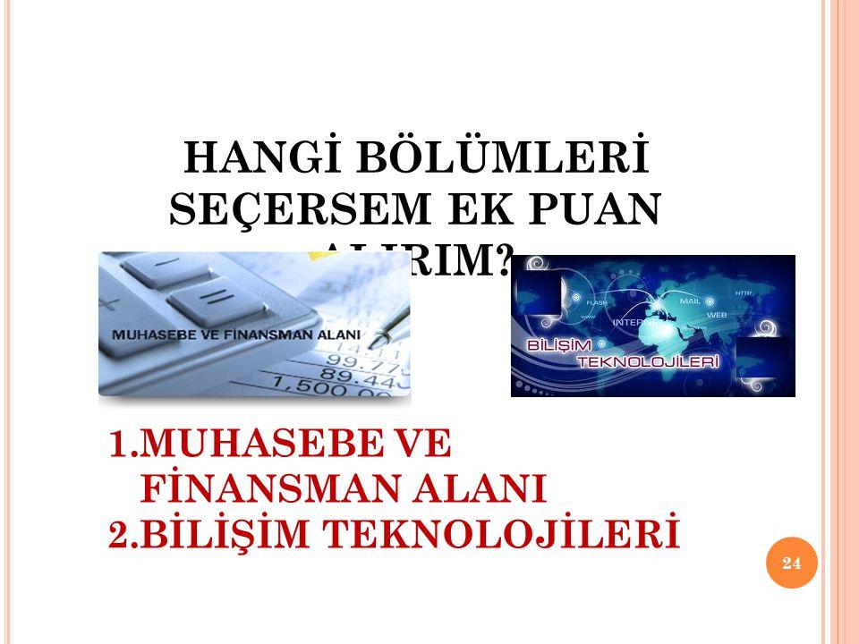 1.MUHASEBE VE FİNANSMAN ALANI LİSANS PROGRAMLARI( 4 YILLIK) : BANKACILIK (YGS 6) BANKACILIK VE FİNANS (YGS 6) BANKACILIK VE FİNANSMAN (YGS 6) BANKACILIK VE SİGORTACILIK (YGS 6) ULUSLARARASI FİNANS (YGS 6) SERMAYE PİYASASI (YGS 6) SERMAYE PİYASASI DENETİM VE DERECELENDİRME (YGS 6) SİGORTACILIK (YGS 6) SİGORTACILIK VE RİSK YÖNETİMİ (YGS 6) ULUSLARARASI TİCARET (YGS 6) ULUSLARARASI TİCARET VE İŞLETMECİLİK (YGS 6) ULUSLARARASI TİCARET VE LOJİSTİK (YGS 6) MUHASEBE (YGS 6) MUHASEBE BİLGİ SİSTEMLERİ (YGS 6) MUHASEBE VE FİNANSAL YÖNETİM (YGS 6) 25