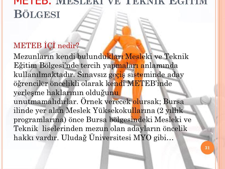 METEB DIŞI NEDIR .
