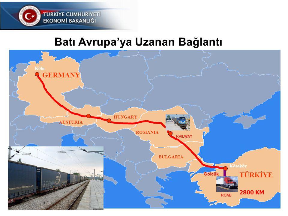 13 Batı Avrupa'ya Uzanan Bağlantı GERMANY AUSTURIA HUNGARY ROMANIA TÜRKİYE BULGARIA Gölcük RAILWAY ROAD Köseköy Köln 2800 KM