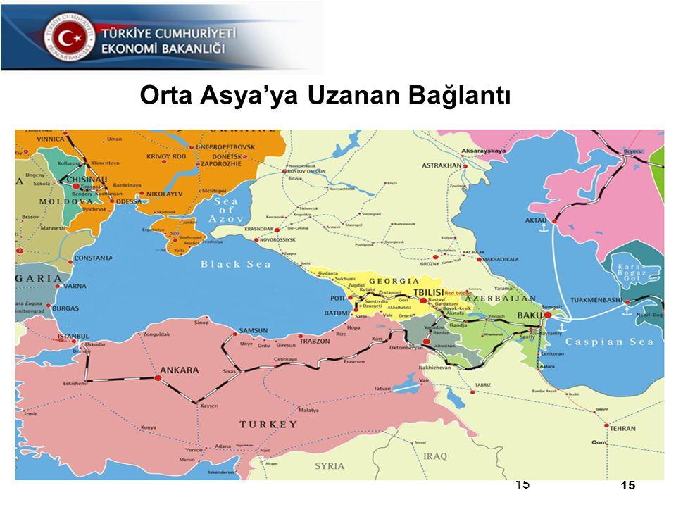 15 Orta Asya'ya Uzanan Bağlantı