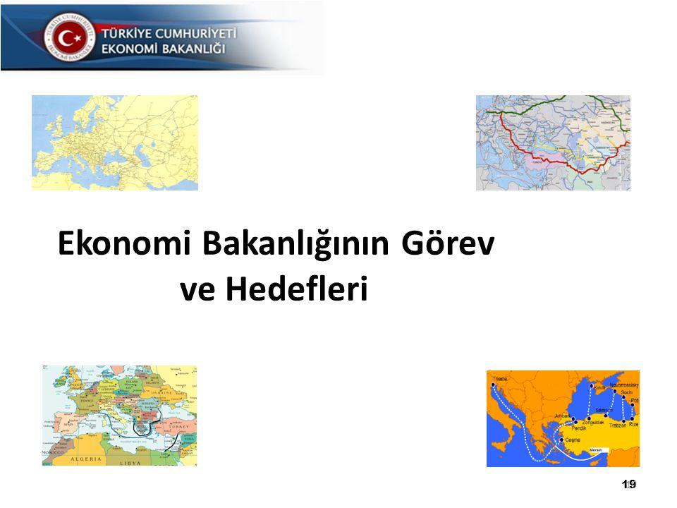 19 Ekonomi Bakanlığının Görev ve Hedefleri 19