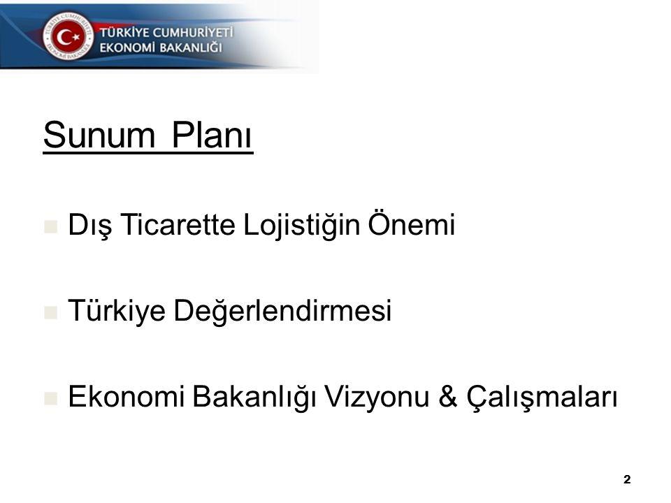 Sunum Planı Dış Ticarette Lojistiğin Önemi Türkiye Değerlendirmesi Ekonomi Bakanlığı Vizyonu & Çalışmaları 2