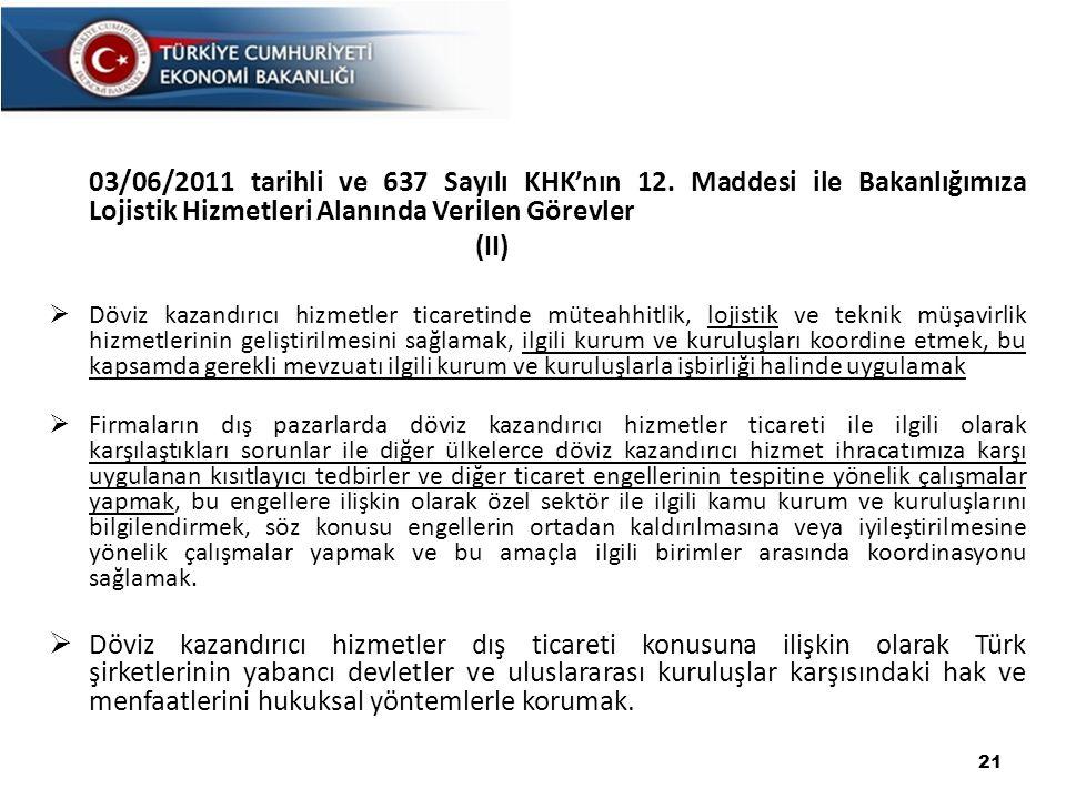 03/06/2011 tarihli ve 637 Sayılı KHK'nın 12.